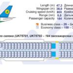 Авиакомпания Узбекские Авиалинии