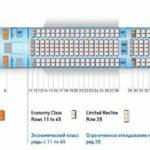 Схема салона Airbus A330-200